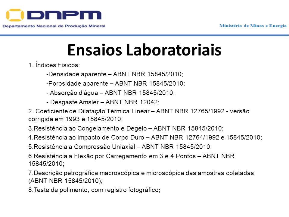 Ensaios Laboratoriais 1. Índices Físicos: -Densidade aparente – ABNT NBR 15845/2010; -Porosidade aparente – ABNT NBR 15845/2010; - Absorção d'água – A