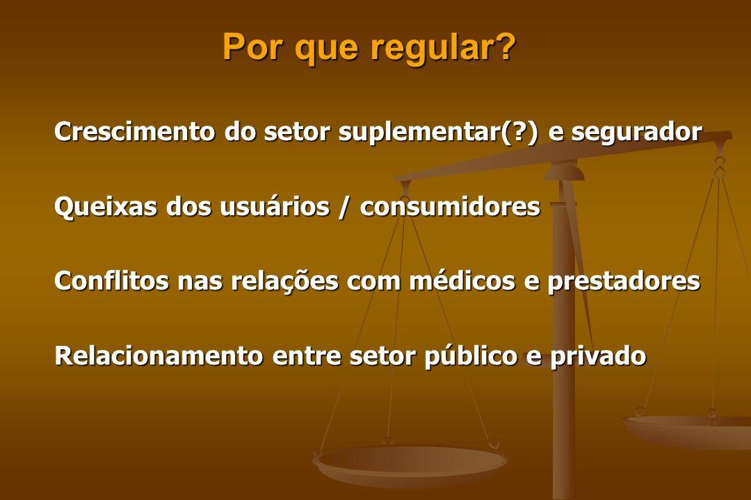 Crescimento do setor suplementar(?) e segurador Queixas dos usuários / consumidores Conflitos nas relações com médicos e prestadores Relacionamento entre setor público e privado Por que regular?