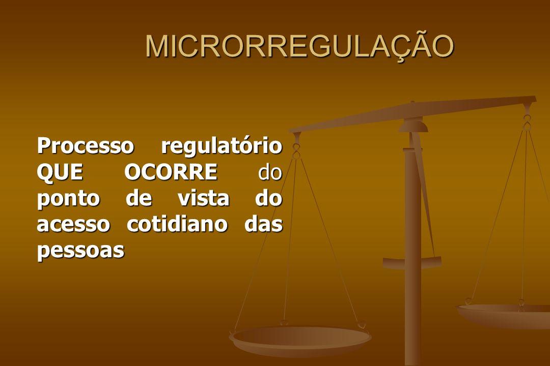 MICRORREGULAÇÃO Processo regulatório QUE OCORRE do ponto de vista do acesso cotidiano das pessoas