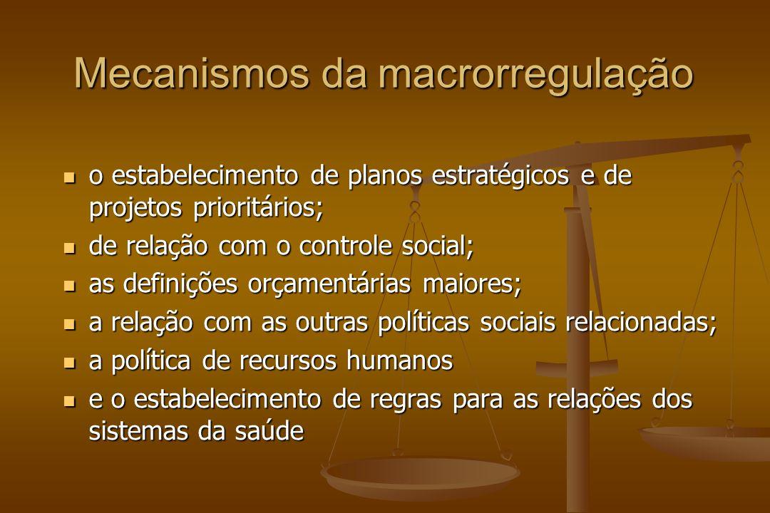 Mecanismos da macrorregulação o estabelecimento de planos estratégicos e de projetos prioritários; o estabelecimento de planos estratégicos e de projetos prioritários; de relação com o controle social; de relação com o controle social; as definições orçamentárias maiores; as definições orçamentárias maiores; a relação com as outras políticas sociais relacionadas; a relação com as outras políticas sociais relacionadas; a política de recursos humanos a política de recursos humanos e o estabelecimento de regras para as relações dos sistemas da saúde e o estabelecimento de regras para as relações dos sistemas da saúde