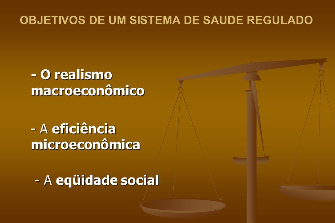 - O realismo macroeconômico - O realismo macroeconômico - A eficiência microeconômica - A eficiência microeconômica - A eqüidade social - A eqüidade social OBJETIVOS DE UM SISTEMA DE SAUDE REGULADO