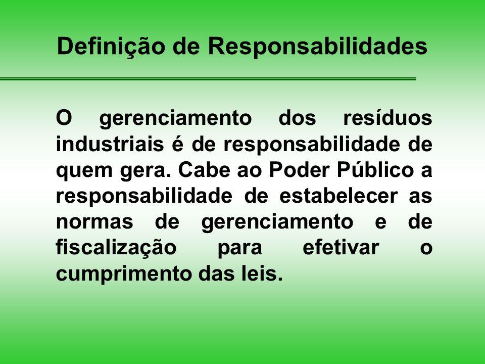 Definição de Responsabilidades O gerenciamento dos resíduos industriais é de responsabilidade de quem gera.