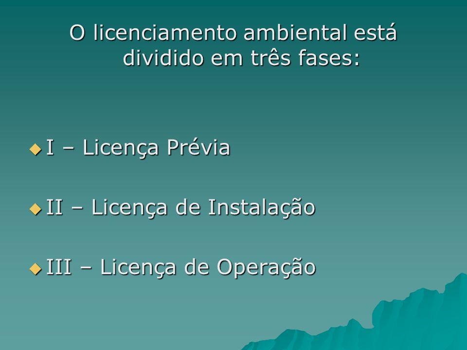 O licenciamento ambiental está dividido em três fases: I – Licença Prévia I – Licença Prévia II – Licença de Instalação II – Licença de Instalação III