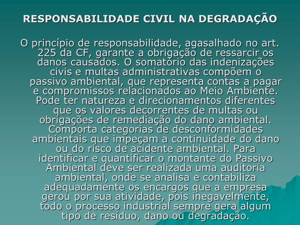 RESPONSABILIDADE CIVIL NA DEGRADAÇÃO O princípio de responsabilidade, agasalhado no art. 225 da CF, garante a obrigação de ressarcir os danos causados