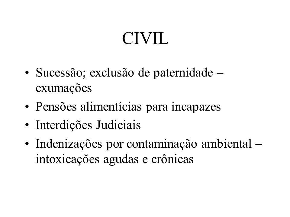 CIVIL Sucessão; exclusão de paternidade – exumações Pensões alimentícias para incapazes Interdições Judiciais Indenizações por contaminação ambiental