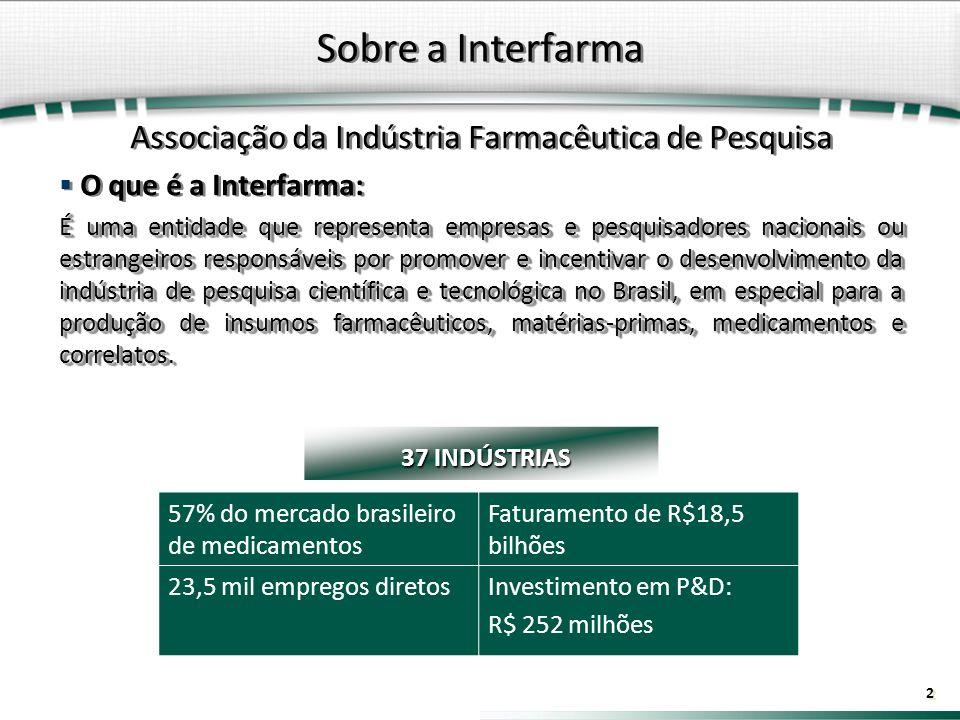 2 2 Associação da Indústria Farmacêutica de Pesquisa O que é a Interfarma: É uma entidade que representa empresas e pesquisadores nacionais ou estrang