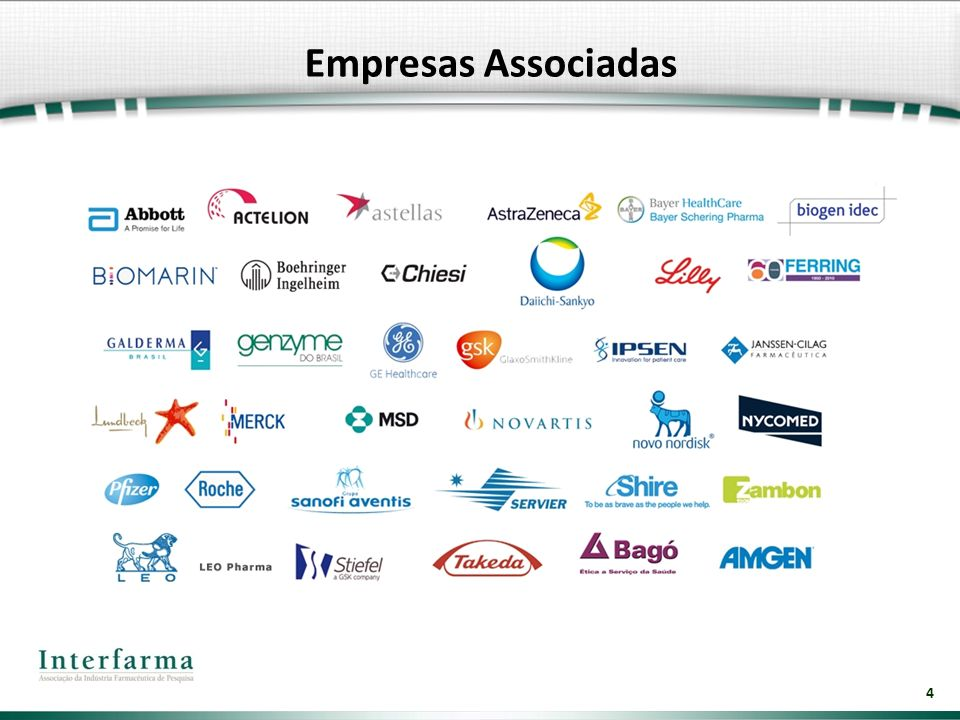 4 Empresas Associadas