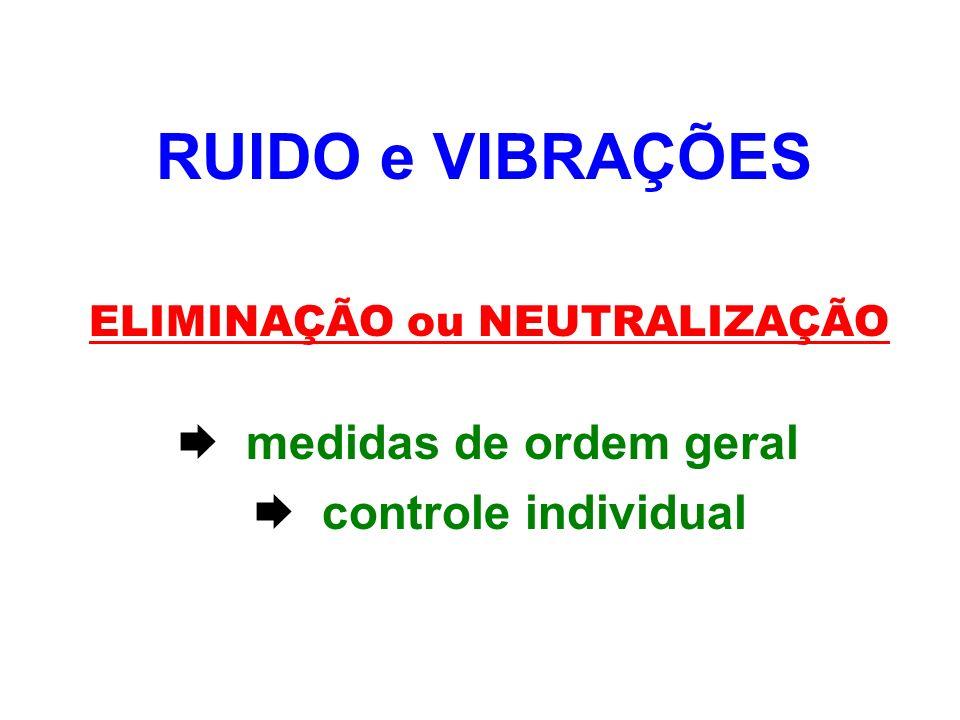 RUIDO e VIBRAÇÕES ELIMINAÇÃO ou NEUTRALIZAÇÃO medidas de ordem geral controle individual