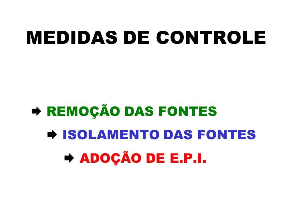 CABINE DE ISOLAMENTO DE RUIDO