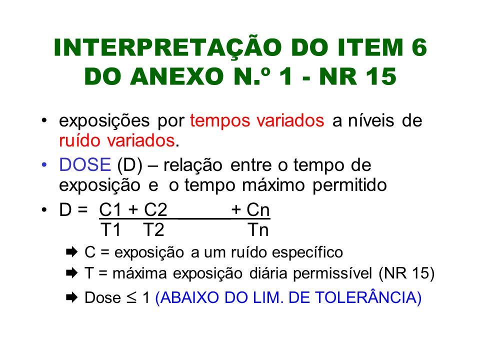 Nivel Medido dB(A) Tempo de exposição horas Tempo Permitido (Tab/NR 15) DOSE 821,5 -- 842-- 90340,75 951,520,75 DOSE = 1,5 SUPEROU O LT MEDIDA DE CONTROLE