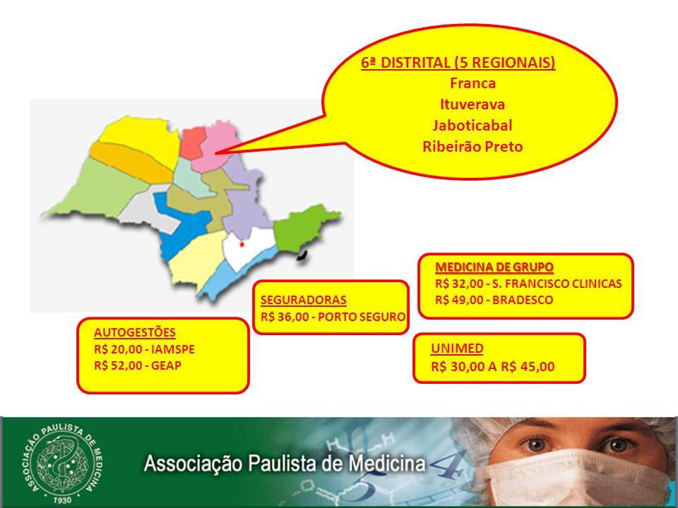 AUTOGESTÕES R$ 20,00 - IAMSPE R$ 52,00 - GEAP SEGURADORAS R$ 36,00 - PORTO SEGURO MEDICINA DE GRUPO R$ 32,00 - S. FRANCISCO CLINICAS R$ 49,00 - BRADES