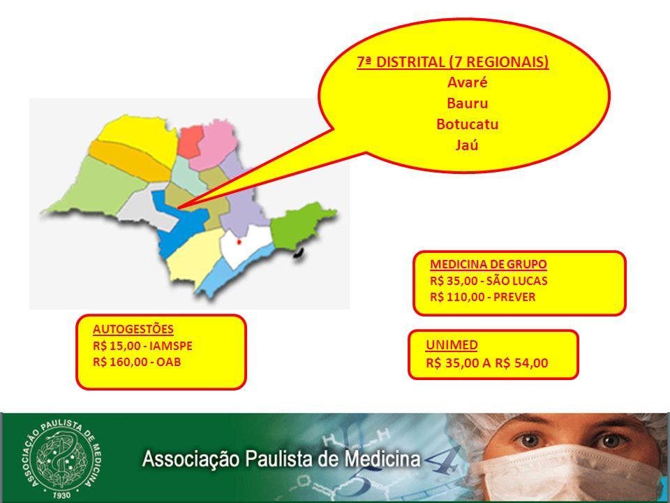 AUTOGESTÕES R$ 15,00 - IAMSPE R$ 160,00 - OAB MEDICINA DE GRUPO R$ 35,00 - SÃO LUCAS R$ 110,00 - PREVER UNIMED R$ 35,00 A R$ 54,00 7ª DISTRITAL (7 REG