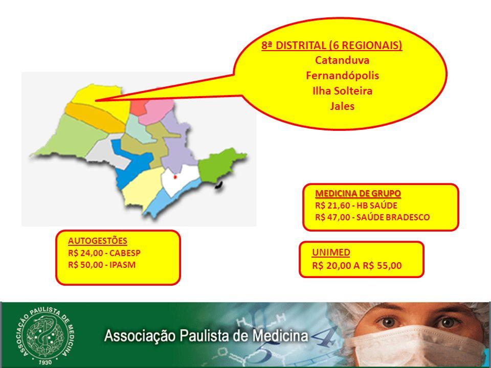 AUTOGESTÕES R$ 24,00 - CABESP R$ 50,00 - IPASM MEDICINA DE GRUPO R$ 21,60 - HB SAÚDE R$ 47,00 - SAÚDE BRADESCO UNIMED R$ 20,00 A R$ 55,00 8ª DISTRITAL