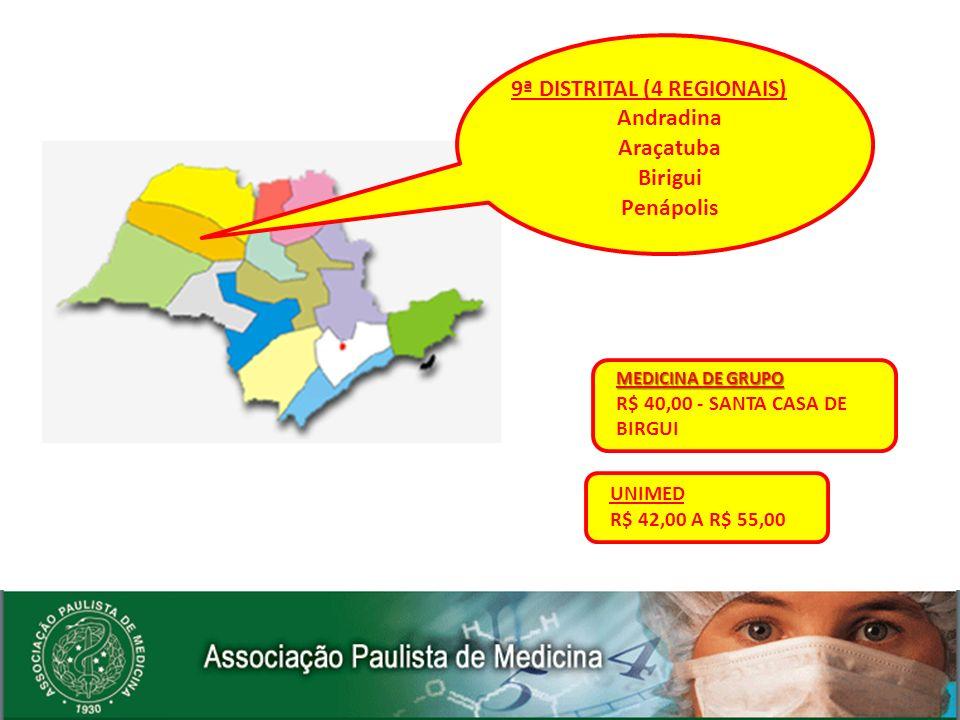 MEDICINA DE GRUPO R$ 40,00 - SANTA CASA DE BIRGUI UNIMED R$ 42,00 A R$ 55,00 9ª DISTRITAL (4 REGIONAIS) Andradina Araçatuba Birigui Penápolis