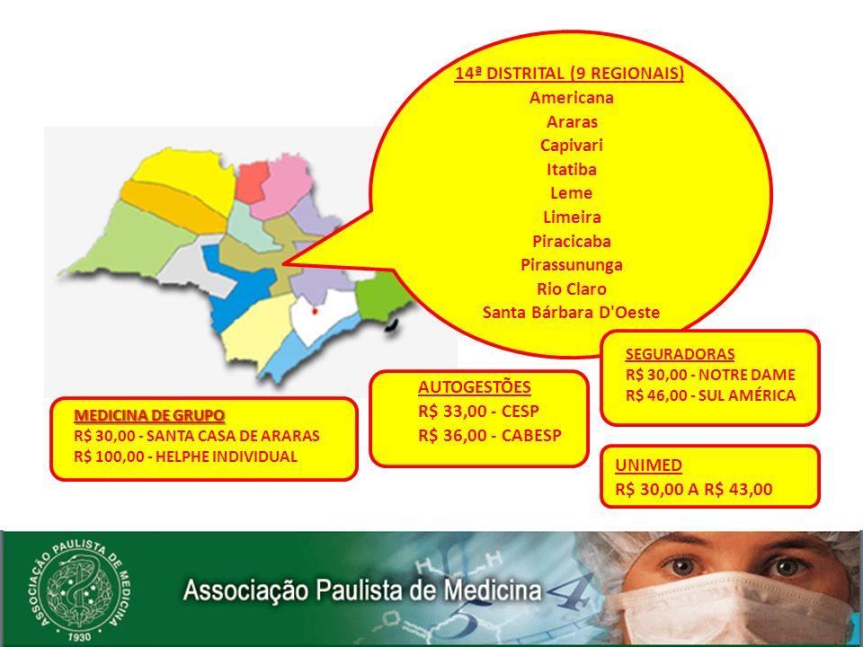 UNIMED R$ 30,00 A R$ 43,00 MEDICINA DE GRUPO R$ 30,00 - SANTA CASA DE ARARAS R$ 100,00 - HELPHE INDIVIDUAL 14ª DISTRITAL (9 REGIONAIS) Americana Arara