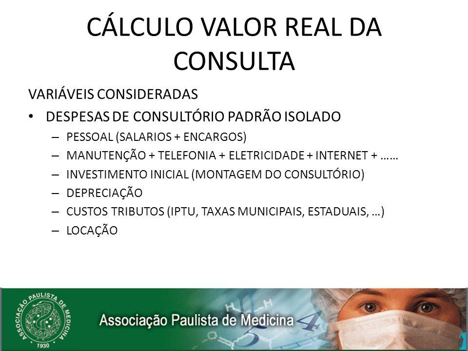 CÁLCULO VALOR REAL DA CONSULTA VARIÁVEIS CONSIDERADAS DESPESAS DE CONSULTÓRIO PADRÃO ISOLADO – PESSOAL (SALARIOS + ENCARGOS) – MANUTENÇÃO + TELEFONIA
