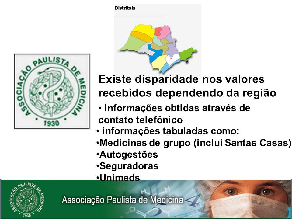 OPÇÃO DE DETALHAR AS DESPESAS DE CONSULTÓRIO INVESTIMENTO INICIAL: GASTOS COM MONTAGEM FISICA DO CONSULTÓRIO: MESAS, CADEIRAS, MACAS, BIOMBOS, INFORMÁTICA, … SIMPLIFICADO: INFORMA VALOR TOTAL INVESTIDO DETALHADO: DISCRIMINA TODOS INVESTIMENTOS E VALORES VALOR DO INVESTIMENTO INICIAL SERÁ RATEADO EM 120 MESES (TOTAL GASTO DIVIDIDO POR 120)