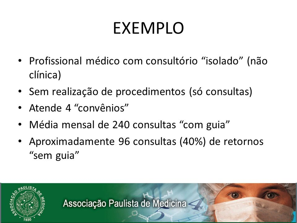 EXEMPLO Profissional médico com consultório isolado (não clínica) Sem realização de procedimentos (só consultas) Atende 4 convênios Média mensal de 24