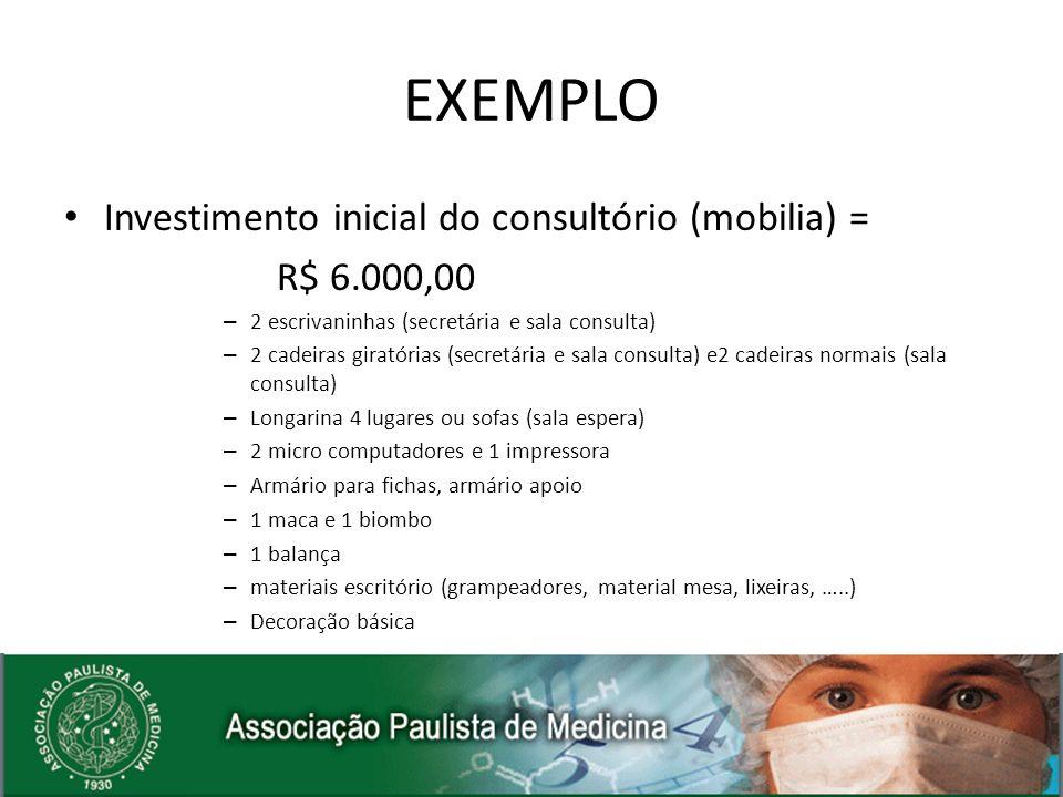EXEMPLO Investimento inicial do consultório (mobilia) = R$ 6.000,00 – 2 escrivaninhas (secretária e sala consulta) – 2 cadeiras giratórias (secretária