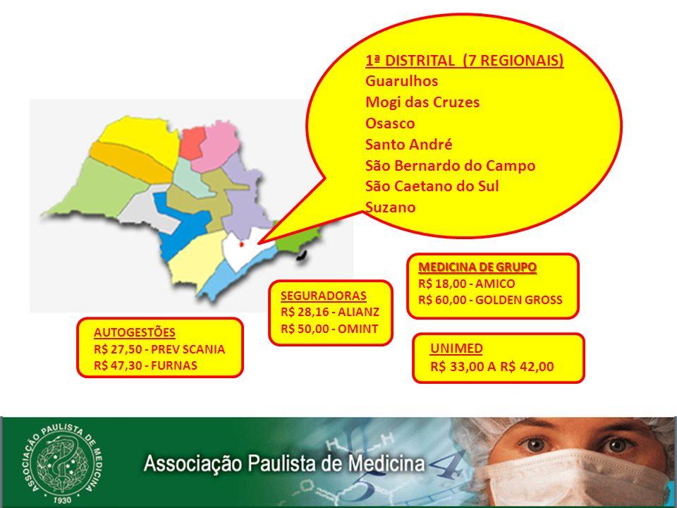 AUTOGESTÕES R$ 28,00 - CAIXA DE PECULIO CUBATÃO R$ 90,00 - PETROBRÁS SEGURADORAS R$ 40,00 - PORTO SEGURO R$ 45,00 - SUL AMÉRICA MEDICINA DE GRUPO R$ 15,00 - INTERMÉDICA R$ 80,00 - FUND.