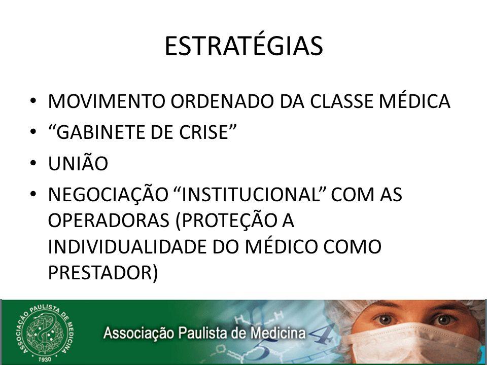 ESTRATÉGIAS MOVIMENTO ORDENADO DA CLASSE MÉDICA GABINETE DE CRISE UNIÃO NEGOCIAÇÃO INSTITUCIONAL COM AS OPERADORAS (PROTEÇÃO A INDIVIDUALIDADE DO MÉDI