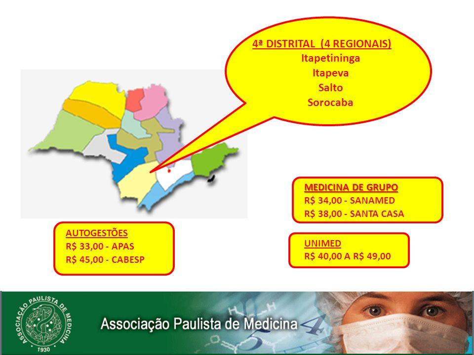 UNIMED R$ 30,00 A R$ 43,00 MEDICINA DE GRUPO R$ 30,00 - SANTA CASA DE ARARAS R$ 100,00 - HELPHE INDIVIDUAL 14ª DISTRITAL (9 REGIONAIS) Americana Araras Capivari Itatiba Leme Limeira Piracicaba Pirassununga Rio Claro Santa Bárbara D Oeste AUTOGESTÕES R$ 33,00 - CESP R$ 36,00 - CABESP SEGURADORAS R$ 30,00 - NOTRE DAME R$ 46,00 - SUL AMÉRICA