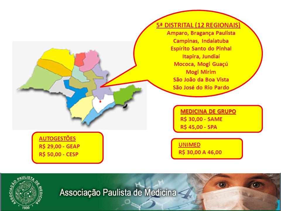 MEDICINA DE GRUPO R$ 30,00 - SAME R$ 45,00 - SPA UNIMED R$ 30,00 A 46,00 5ª DISTRITAL (12 REGIONAIS) Amparo, Bragança Paulista Campinas, Indaiatuba Es