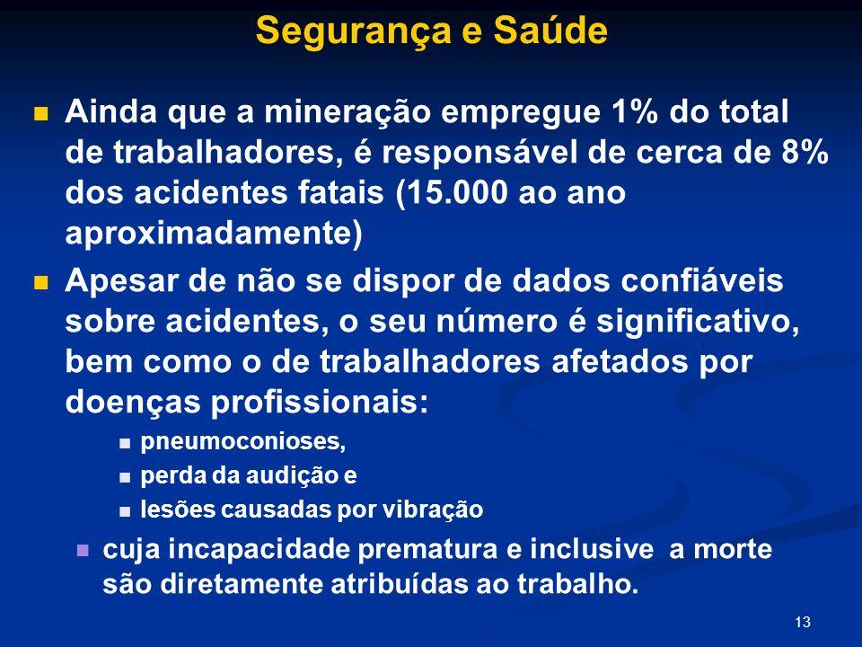 13 Segurança e Saúde Ainda que a mineração empregue 1% do total de trabalhadores, é responsável de cerca de 8% dos acidentes fatais (15.000 ao ano apr