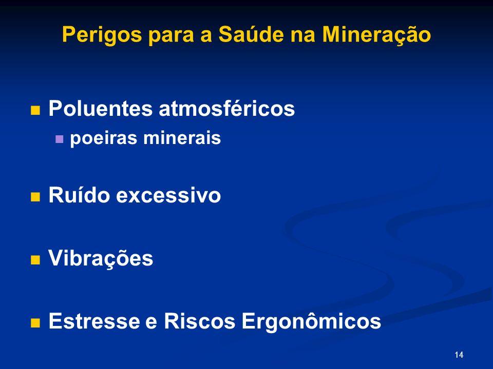 14 Perigos para a Saúde na Mineração Poluentes atmosféricos poeiras minerais Ruído excessivo Vibrações Estresse e Riscos Ergonômicos