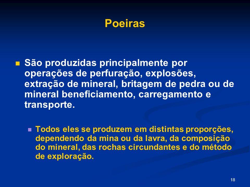 18 Poeiras São produzidas principalmente por operações de perfuração, explosões, extração de mineral, britagem de pedra ou de mineral beneficiamento,