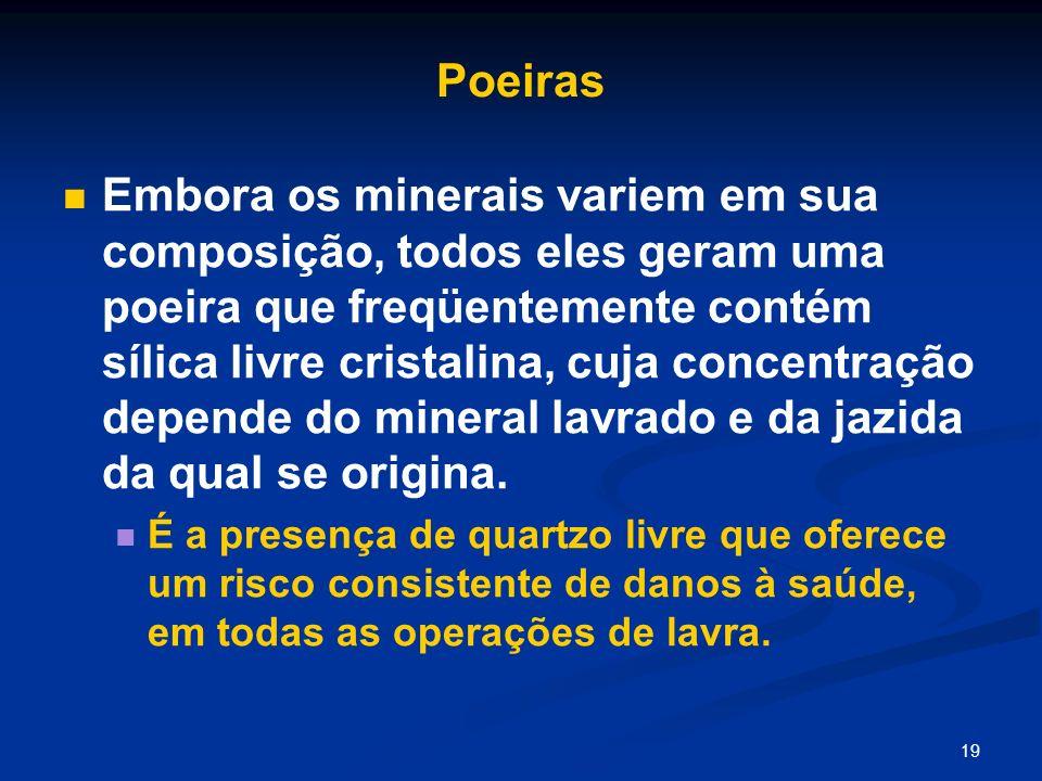 19 Poeiras Embora os minerais variem em sua composição, todos eles geram uma poeira que freqüentemente contém sílica livre cristalina, cuja concentraç
