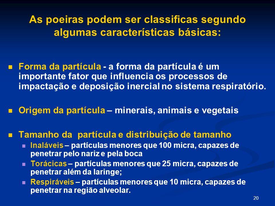 20 As poeiras podem ser classificas segundo algumas características básicas: Forma da partícula - a forma da partícula é um importante fator que influ