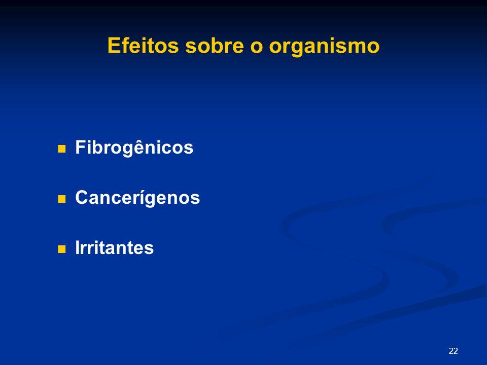 22 Efeitos sobre o organismo Fibrogênicos Cancerígenos Irritantes