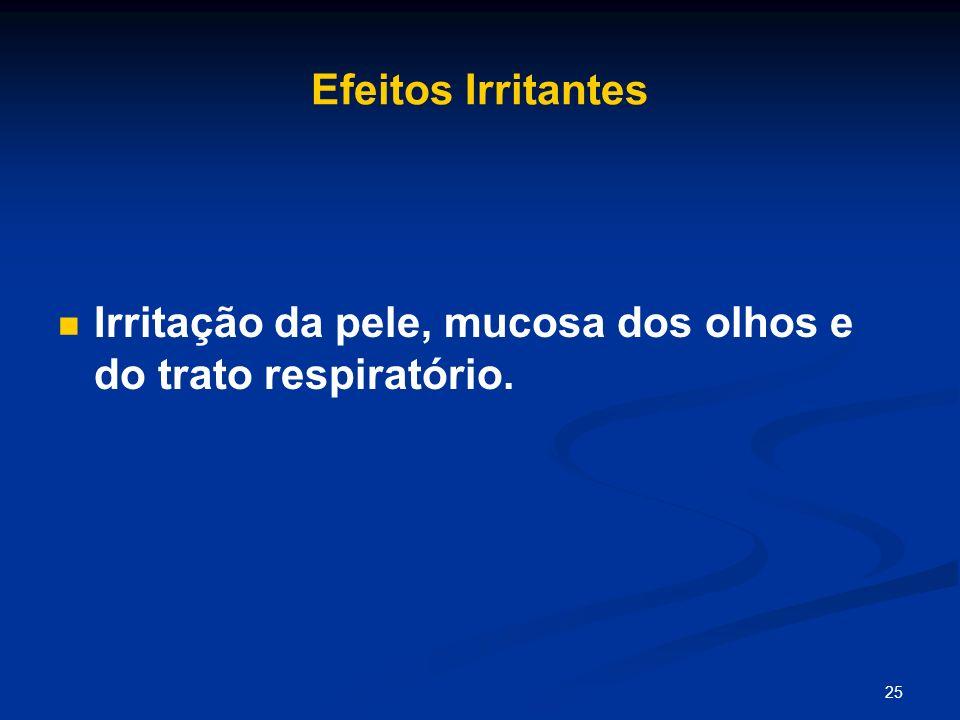 25 Efeitos Irritantes Irritação da pele, mucosa dos olhos e do trato respiratório.