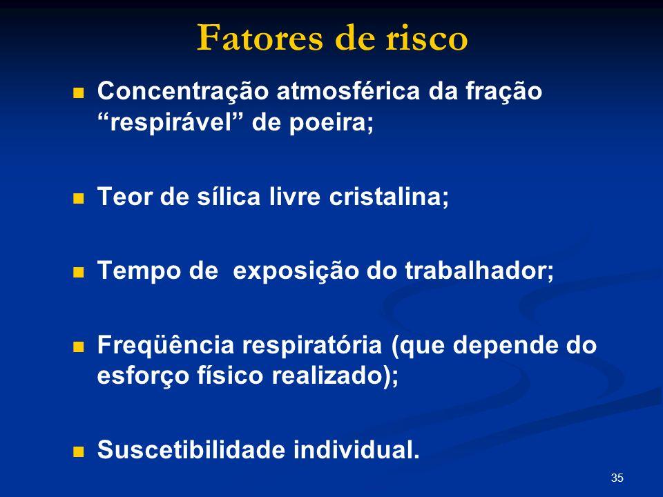 35 Fatores de risco Concentração atmosférica da fração respirável de poeira; Teor de sílica livre cristalina; Tempo de exposição do trabalhador; Freqü