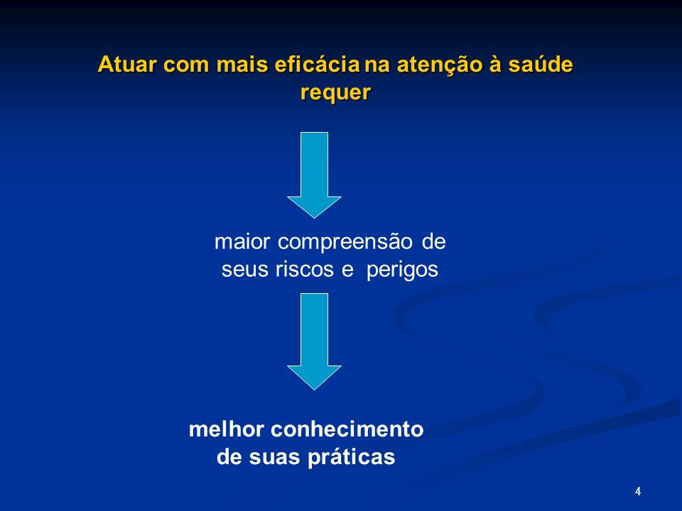 35 Fatores de risco Concentração atmosférica da fração respirável de poeira; Teor de sílica livre cristalina; Tempo de exposição do trabalhador; Freqüência respiratória (que depende do esforço físico realizado); Suscetibilidade individual.