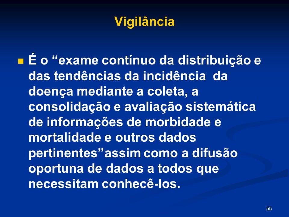55 Vigilância É o exame contínuo da distribuição e das tendências da incidência da doença mediante a coleta, a consolidação e avaliação sistemática de