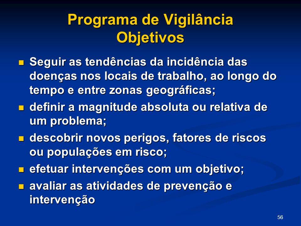 56 Programa de Vigilância Objetivos Seguir as tendências da incidência das doenças nos locais de trabalho, ao longo do tempo e entre zonas geográficas