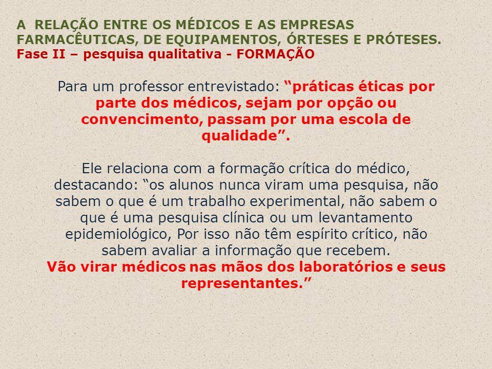 A RELAÇÃO ENTRE OS MÉDICOS E AS EMPRESAS FARMACÊUTICAS, DE EQUIPAMENTOS, ÓRTESES E PRÓTESES.