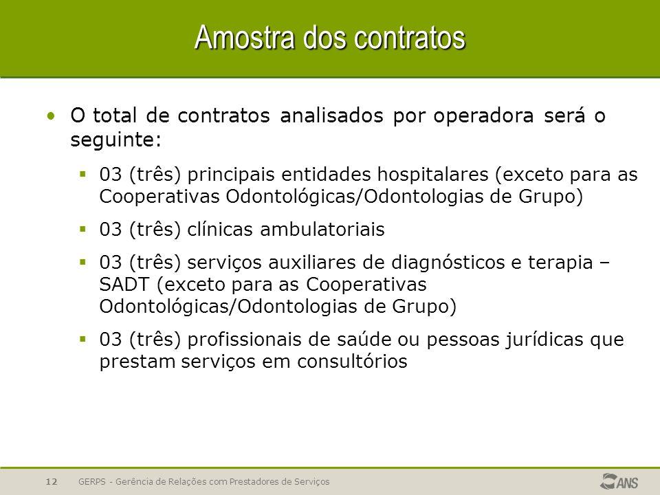 Amostra dos contratos O total de contratos analisados por operadora será o seguinte: 03 (três) principais entidades hospitalares (exceto para as Coope