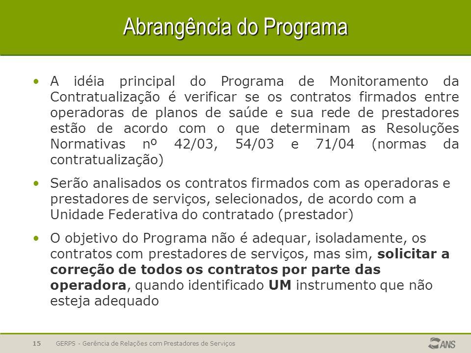 Abrangência do Programa A idéia principal do Programa de Monitoramento da Contratualização é verificar se os contratos firmados entre operadoras de pl
