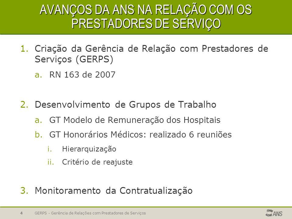 AVANÇOS DA ANS NA RELAÇÃO COM OS PRESTADORES DE SERVIÇO 1.Criação da Gerência de Relação com Prestadores de Serviços (GERPS) a.RN 163 de 2007 2.Desenv