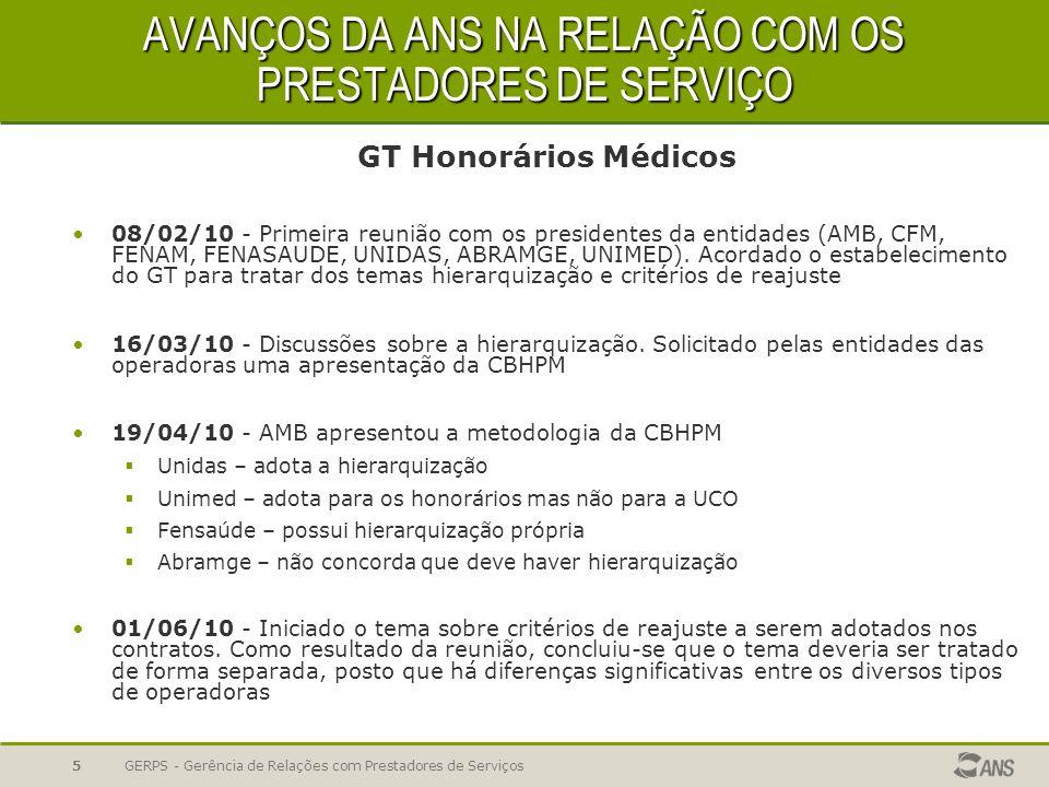AVANÇOS DA ANS NA RELAÇÃO COM OS PRESTADORES DE SERVIÇO GT Honorários Médicos 08/02/10 - Primeira reunião com os presidentes da entidades (AMB, CFM, F
