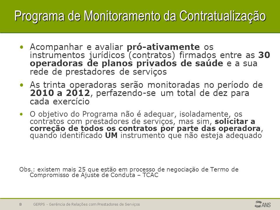 Programa de Monitoramento da Contratualização Acompanhar e avaliar pró-ativamente os instrumentos jurídicos (contratos) firmados entre as 30 operadora
