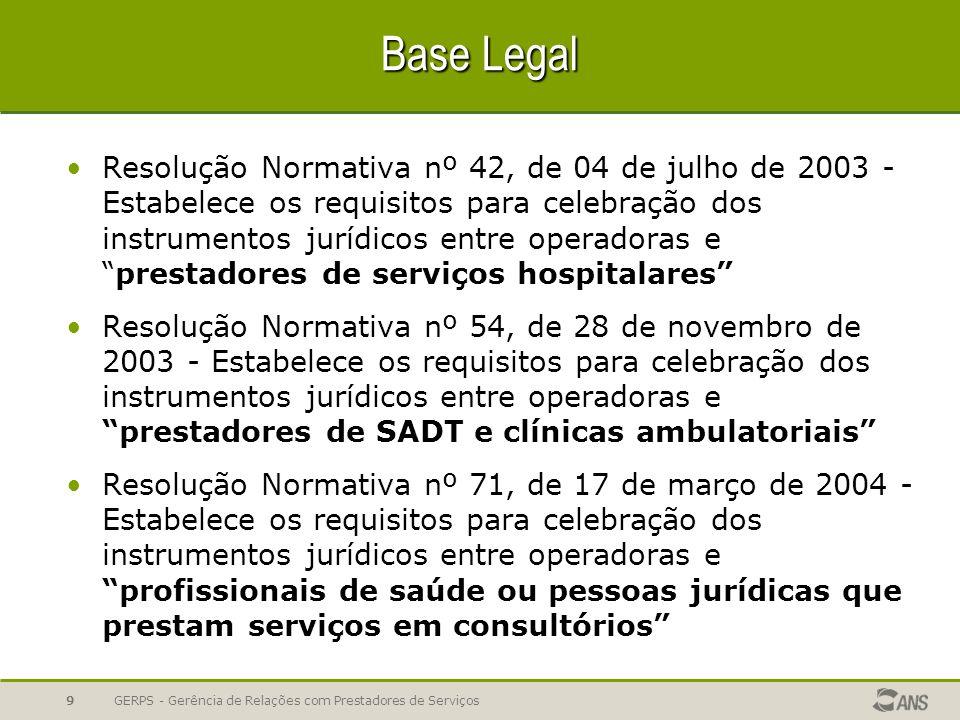 Base Legal Resolução Normativa nº 42, de 04 de julho de 2003 - Estabelece os requisitos para celebração dos instrumentos jurídicos entre operadoras ep
