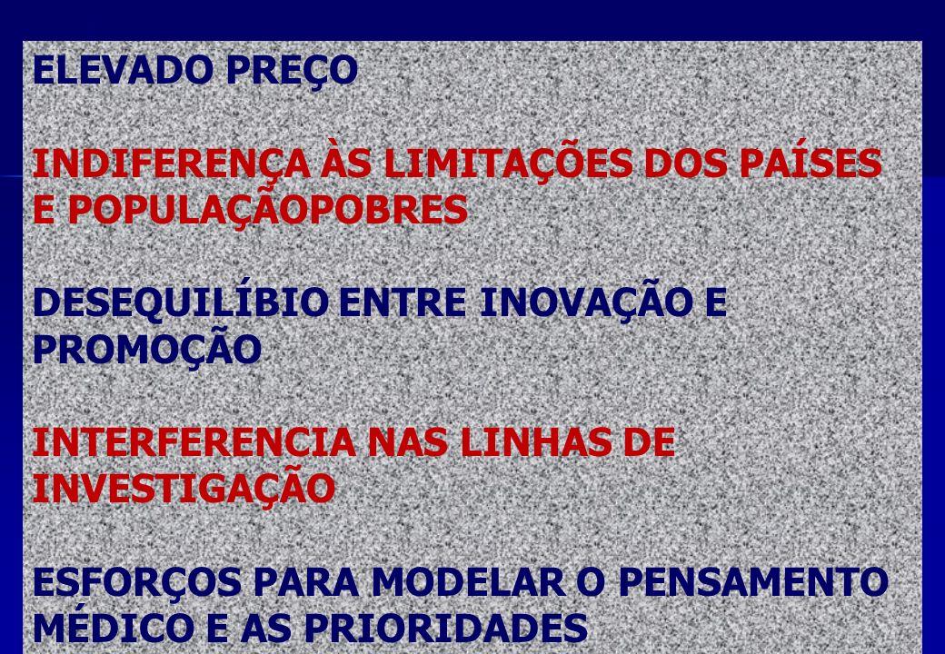 ELEVADO PREÇO INDIFERENÇA ÀS LIMITAÇÕES DOS PAÍSES E POPULAÇÃOPOBRES DESEQUILÍBIO ENTRE INOVAÇÃO E PROMOÇÃO INTERFERENCIA NAS LINHAS DE INVESTIGAÇÃO E