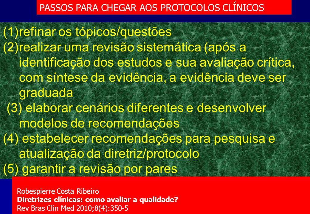 (1)refinar os tópicos/questões (2)realizar uma revisão sistemática (após a identificação dos estudos e sua avaliação crítica, com síntese da evidência