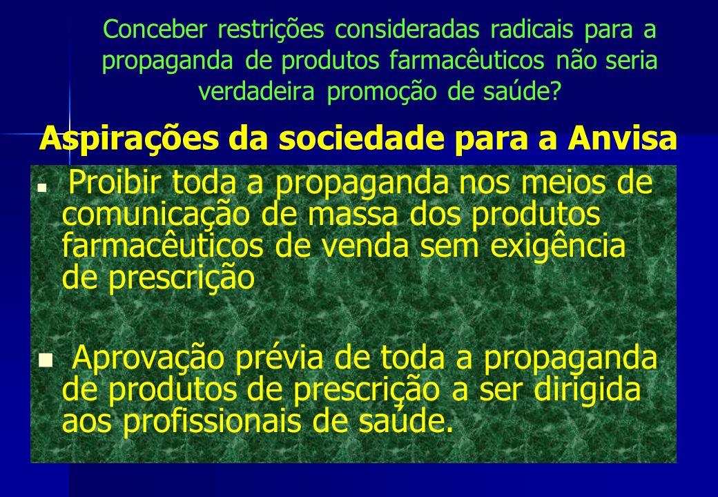 Conceber restrições consideradas radicais para a propaganda de produtos farmacêuticos não seria verdadeira promoção de saúde? Proibir toda a propagand