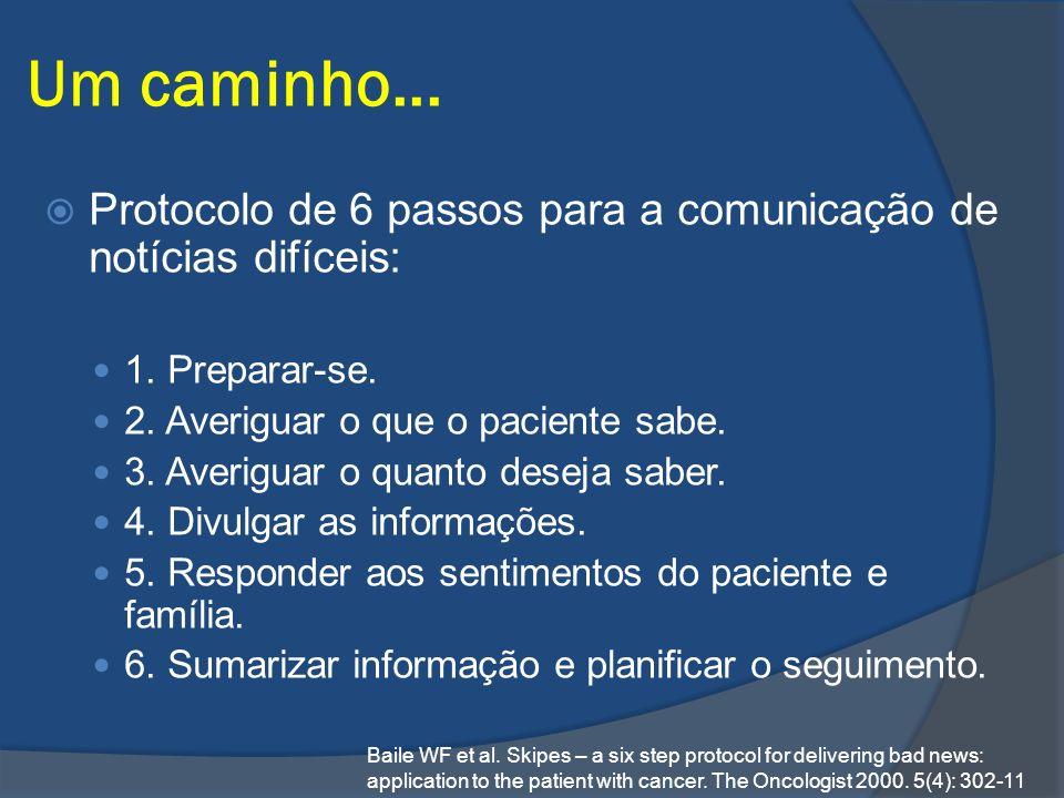 Um caminho... Protocolo de 6 passos para a comunicação de notícias difíceis: 1. Preparar-se. 2. Averiguar o que o paciente sabe. 3. Averiguar o quanto