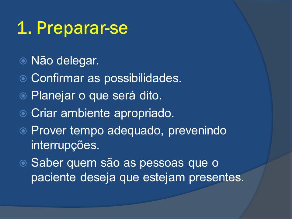 1. Preparar-se Não delegar. Confirmar as possibilidades. Planejar o que será dito. Criar ambiente apropriado. Prover tempo adequado, prevenindo interr